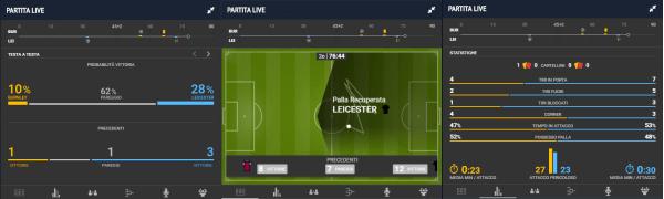 Rabona scommesse Live - match Tracker